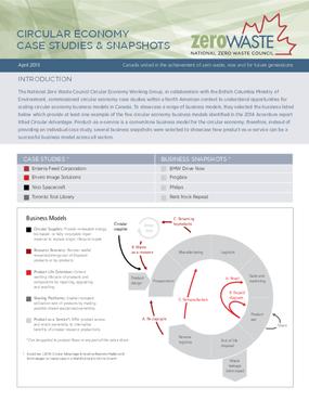 Circular Economy Case Studies & Snapshots