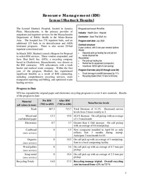 Resource Management (RM) Lemuel Shattuck Hospital