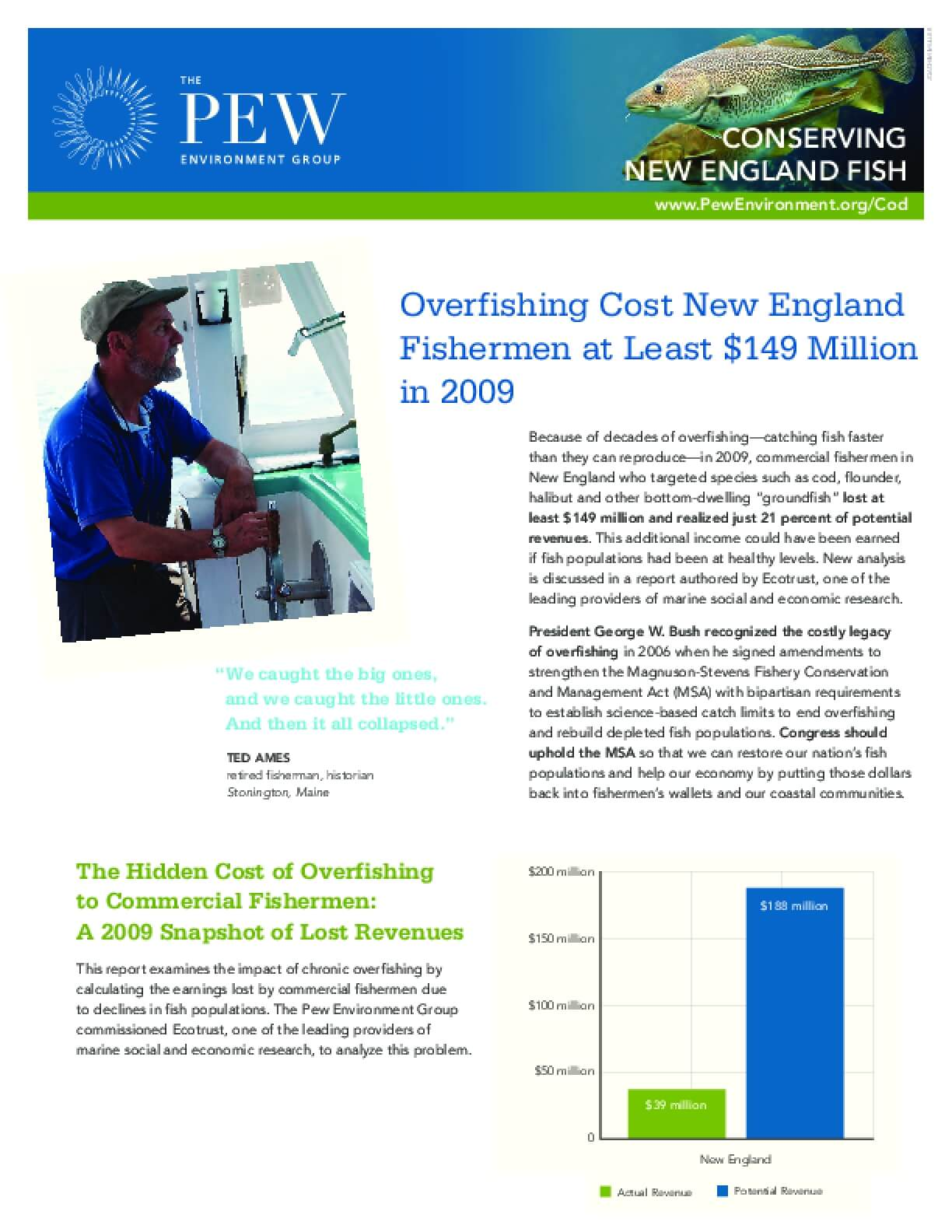 Overfishing Cost New England Fishermen at Least $149 Million in 2009