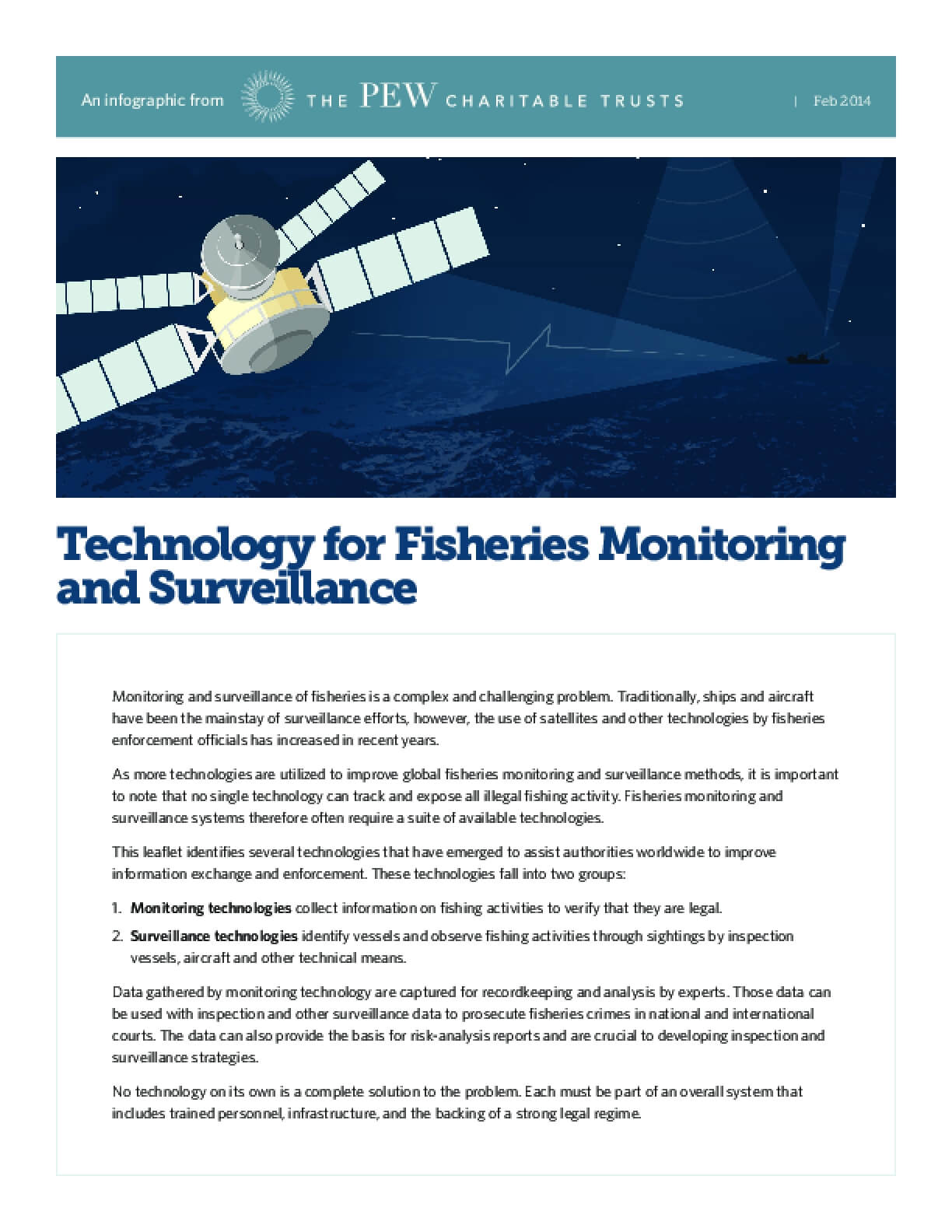 Technology for Fisheries Monitoring and Surveillance