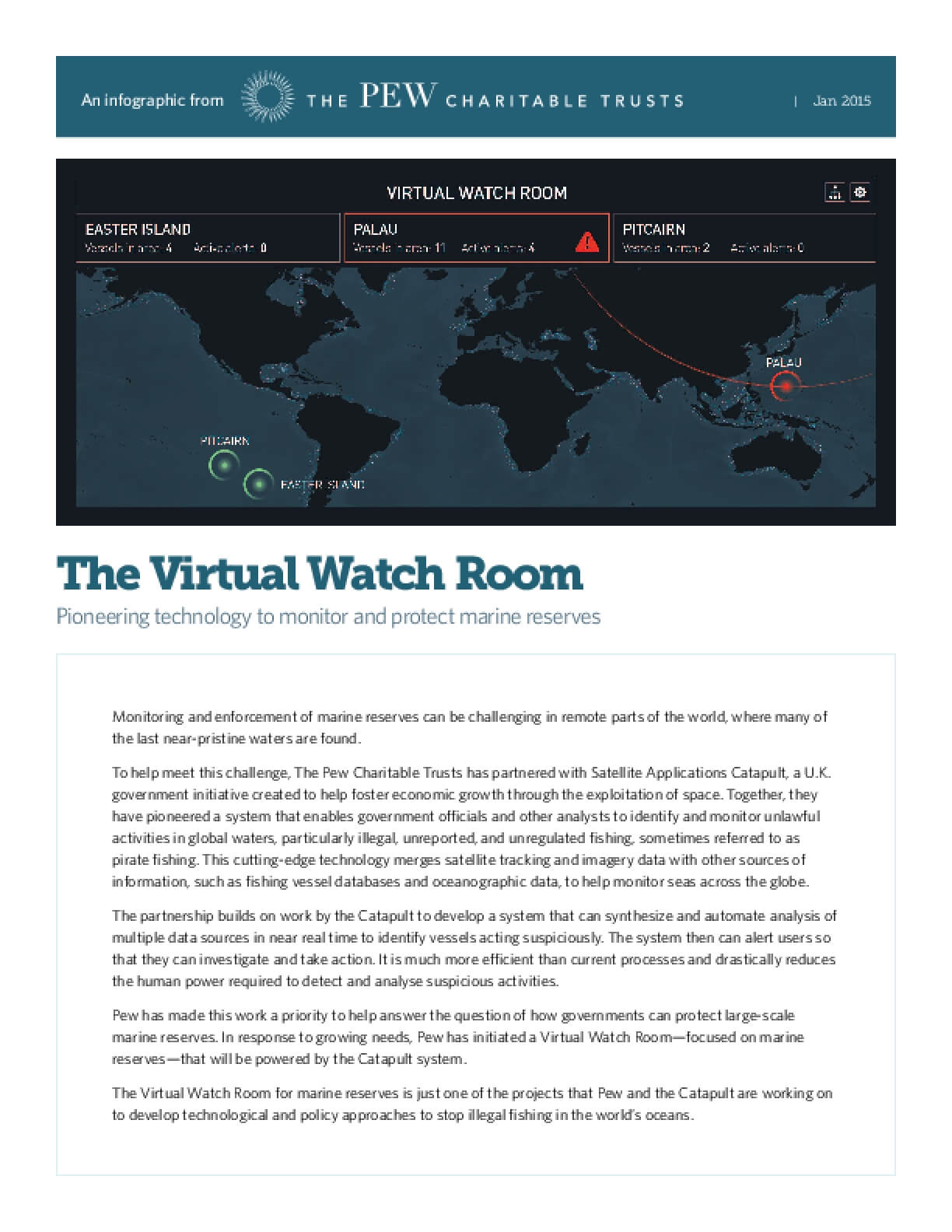 The Virtual Watch Room