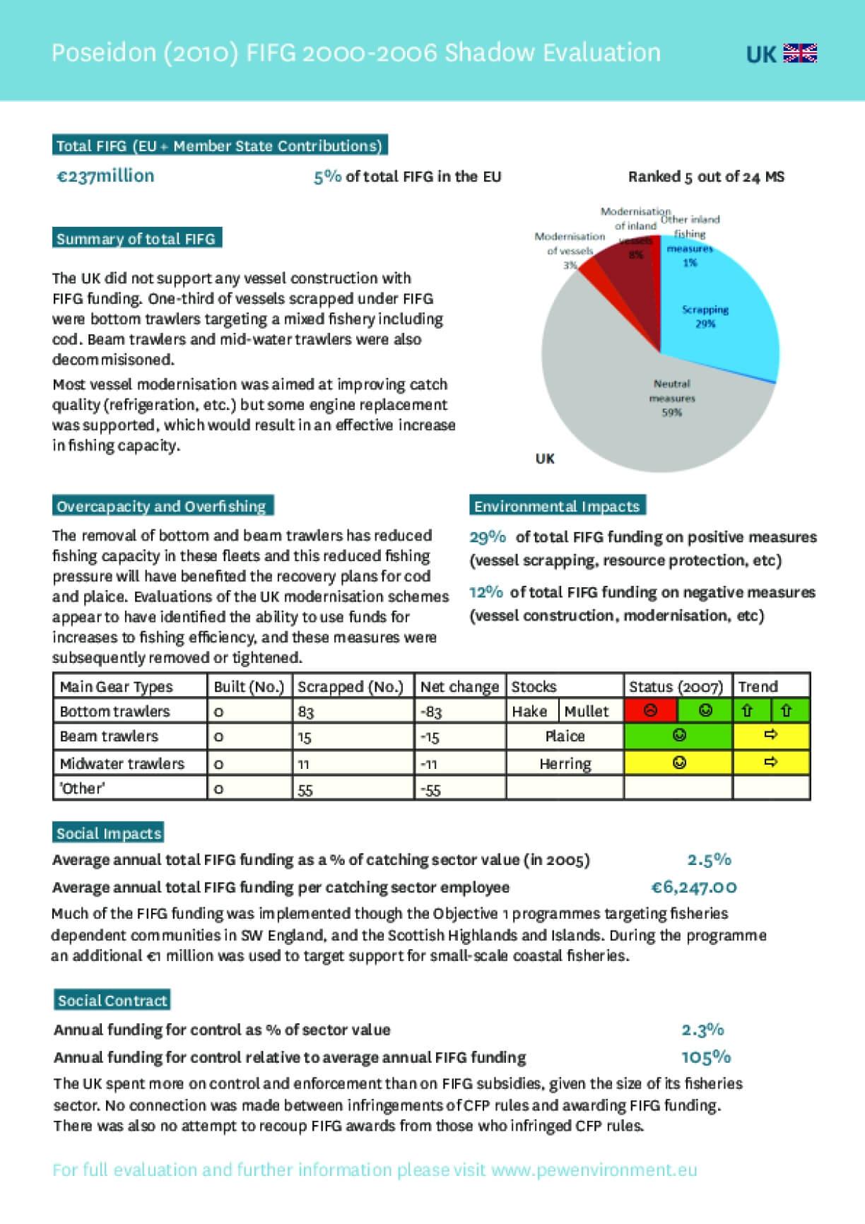 julian sprung volume 3 pdf