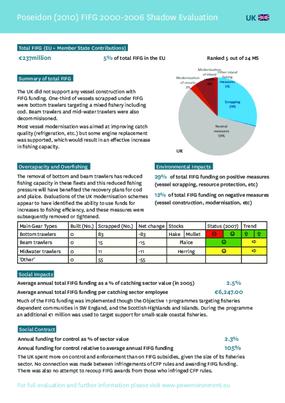 FIFG 2000-2006 Shadow Evaluation - UK