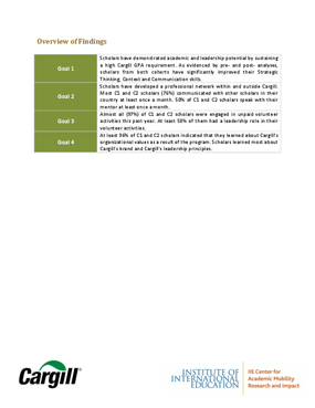 Cargill Global Scholars Program Key Findings 2015