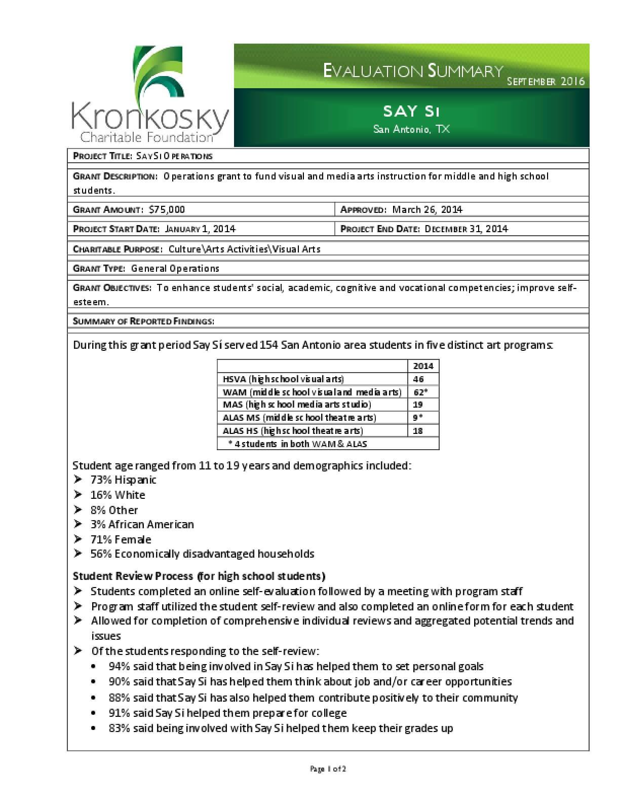 Say Si Evaluation Summary