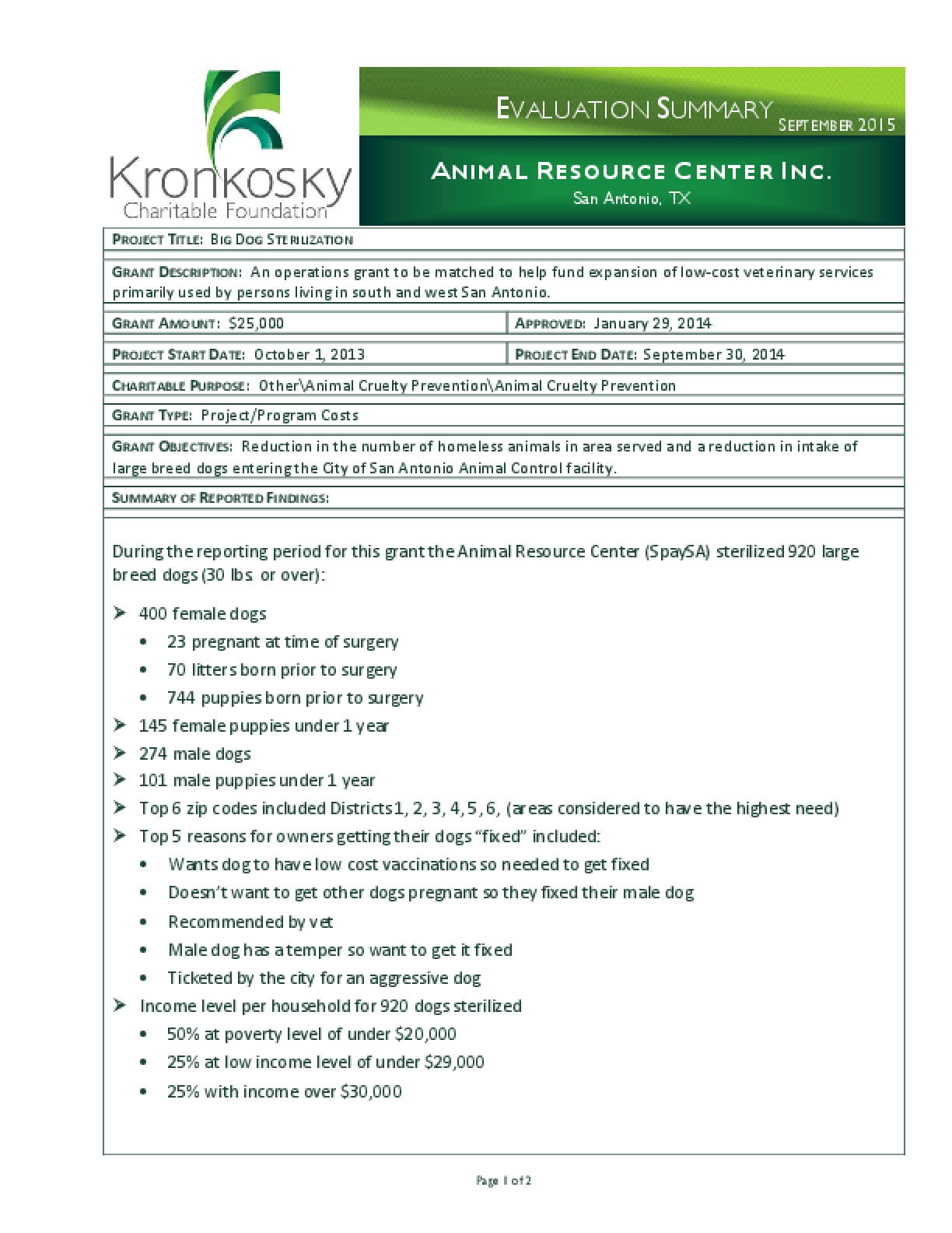 Animal Resource Center, Inc. Evaluation Summary