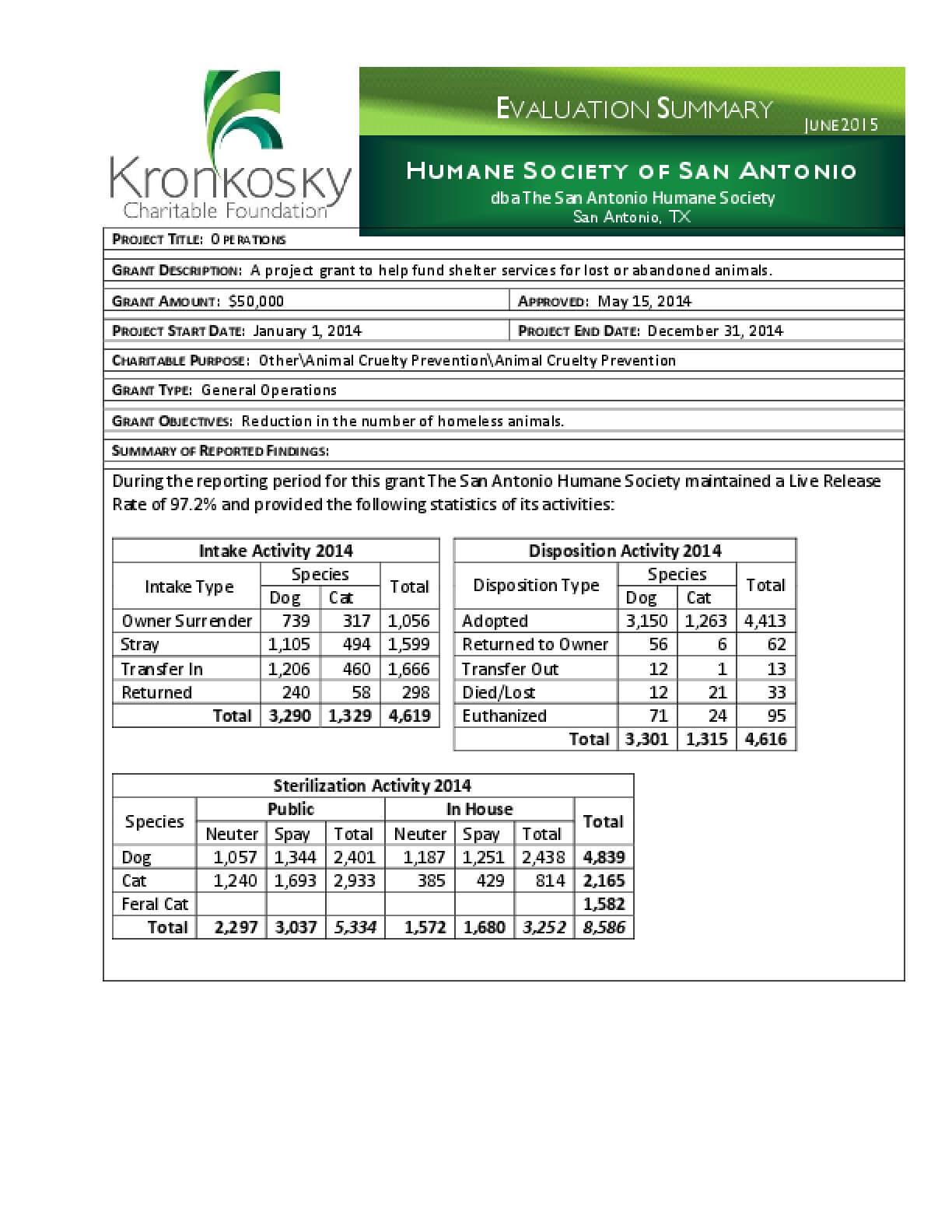 Humane Society of San Antonio Evaluation Summary