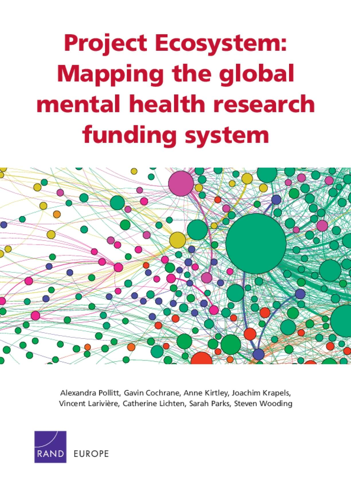 Mapping The Global Mental Health Research Funding System