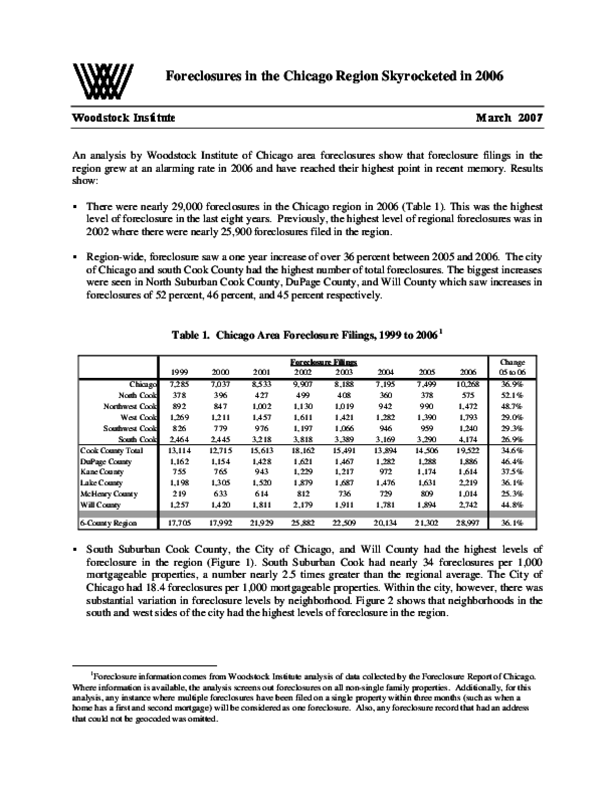 2006 Foreclosure Report