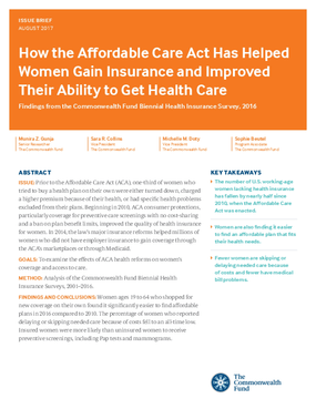How the Affordable Care Act Has Helped Women Gain Insurance and Improved Their Ability to Get Health Care