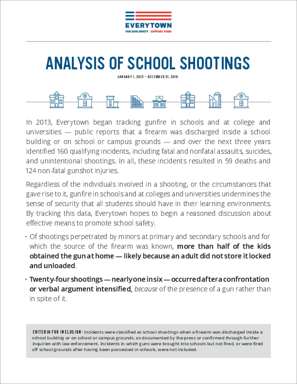 Analysis of School Shootings