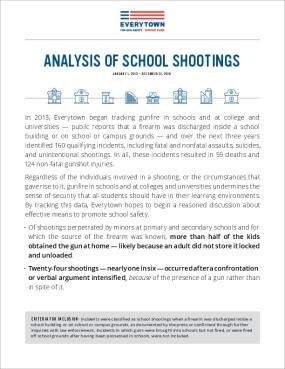 Analysis of School Shootings