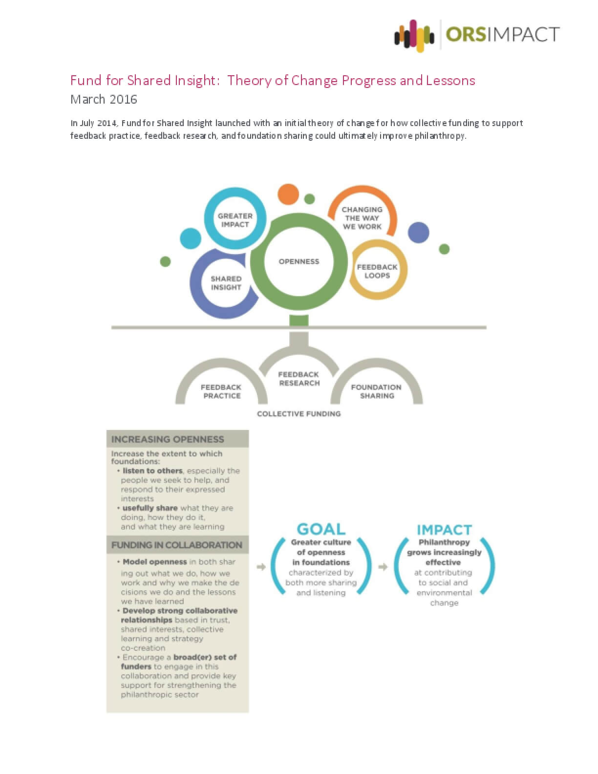 Fund for Shared Insight: Theory of Change Progress and Lessons