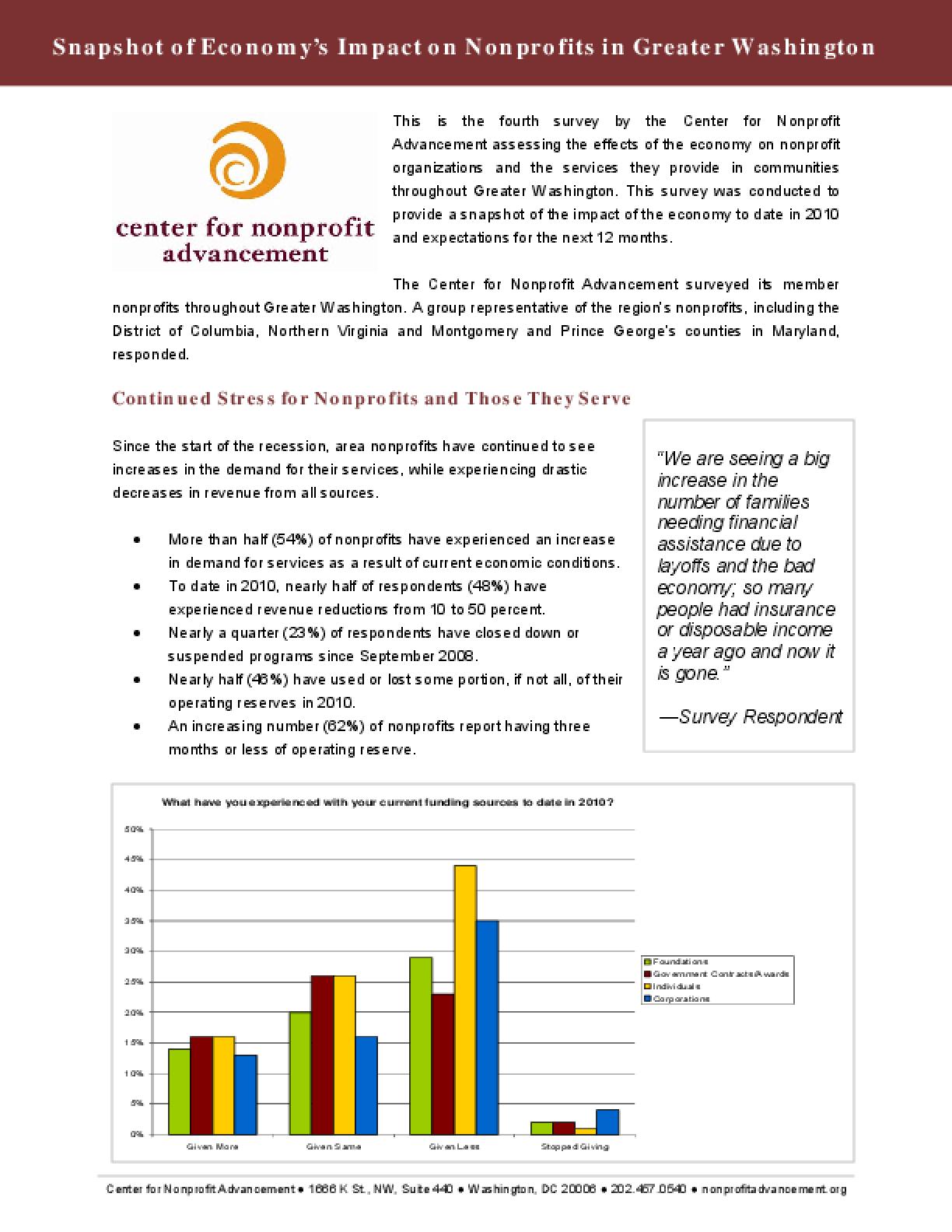 Snapshot of Economy's Impact on Nonprofits in Greater Washington