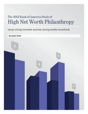 The 2012 Bank of America Study of High Net-worth Philanthropy: Issues Driving Charitable Activities Among Wealthy Households