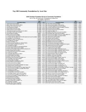 2009 Columbus Survey of Community Foundations: List of Top 100 Community Foundations by Asset Size