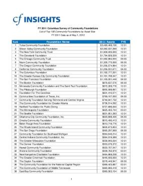 2011 Columbus Survey of Community Foundations: List of Top 100 Community Foundations by Asset Size