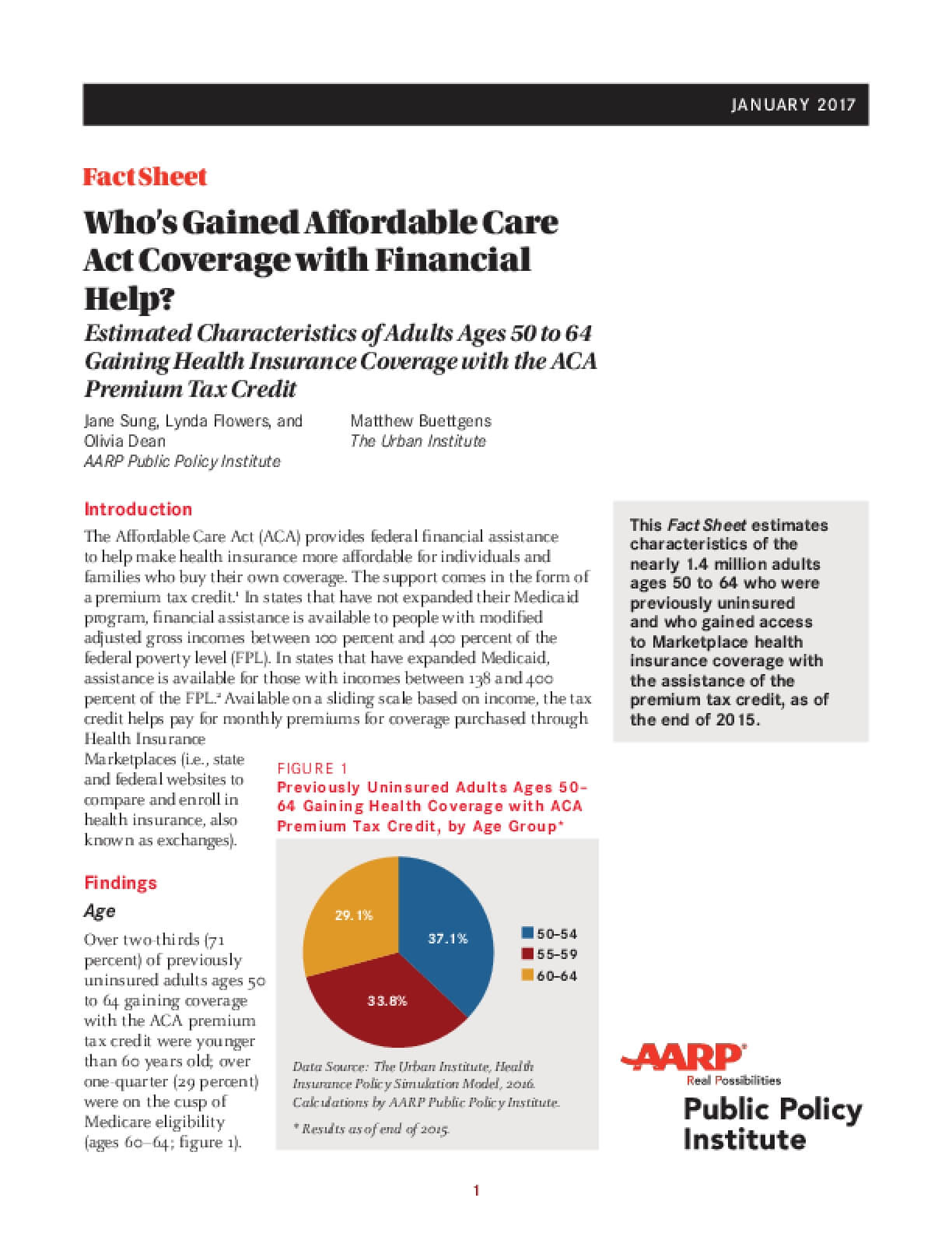 Aarp Health Insurance >> Who S Gained Affordable Care Act Coverage With Financial