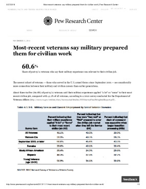 Most-Recent Veterans Say Military Prepared Them for Civilian Work