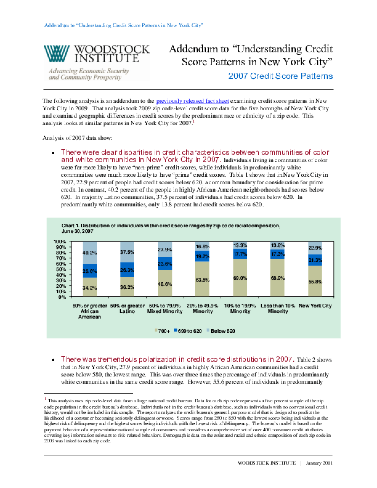 Addendum to Understanding Credit Score Patterns in New York City