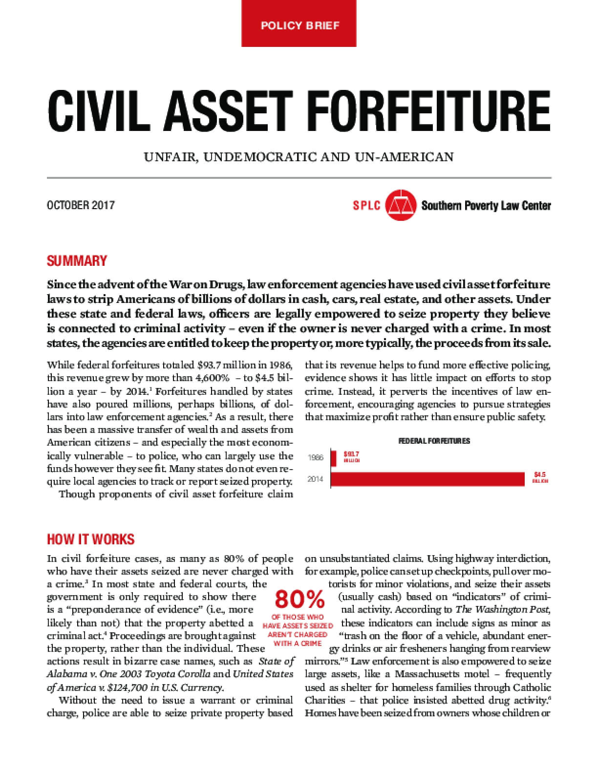 Civil asset forfeiture: Unfair, undemocratic, and un-American