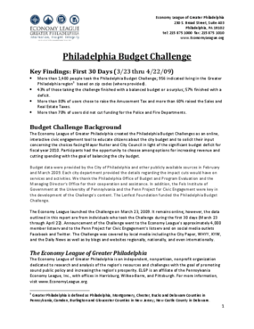 Philadelphia Budget Challenge: Key findings from the first thirty days