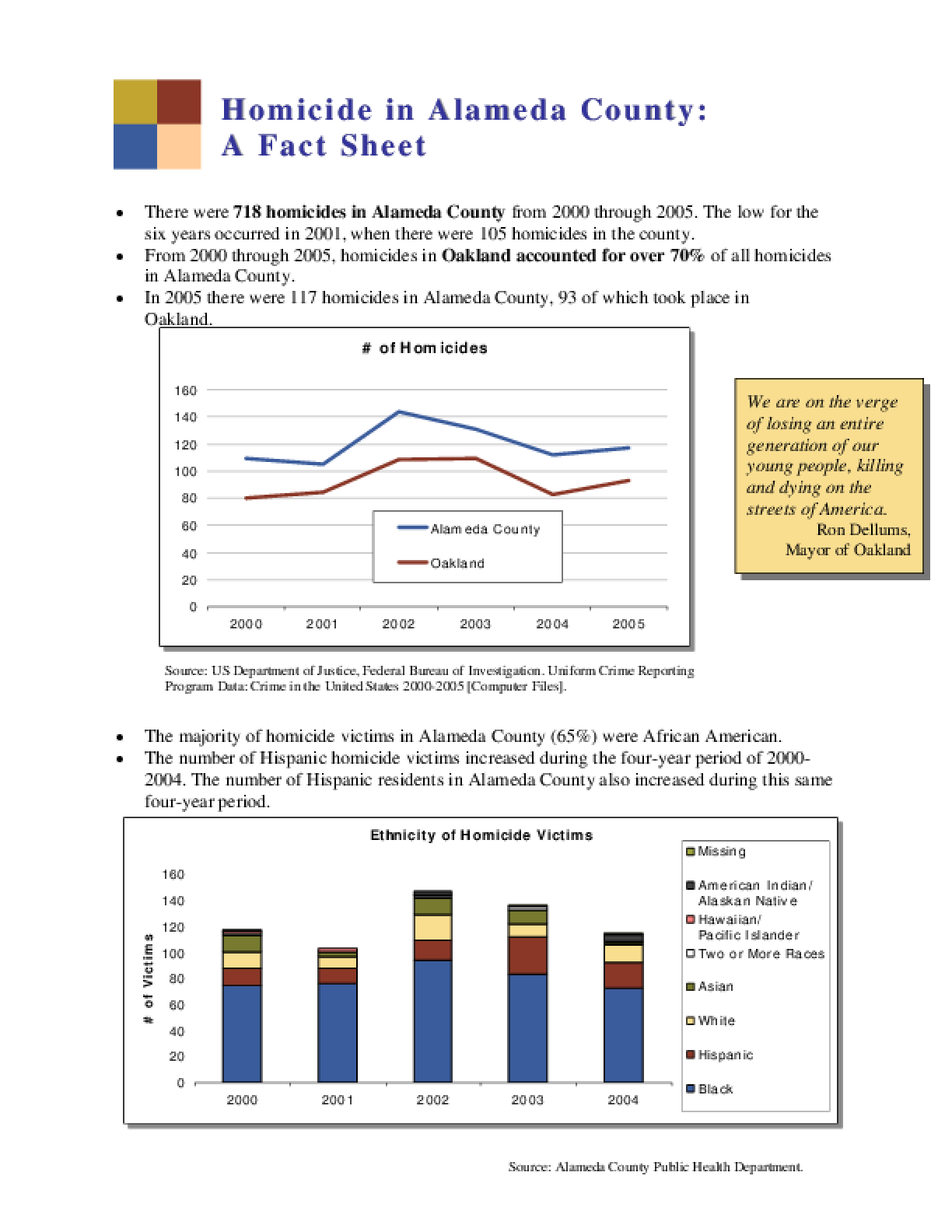 Alameda County Homicide Factsheet