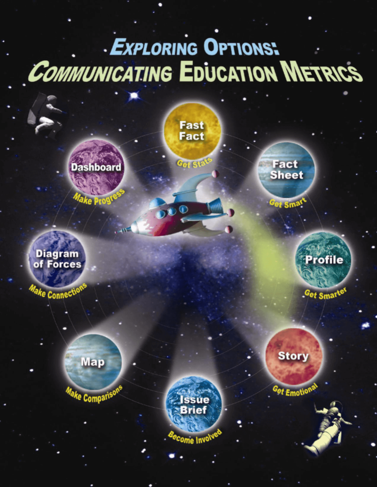 Communicating Education Metrics