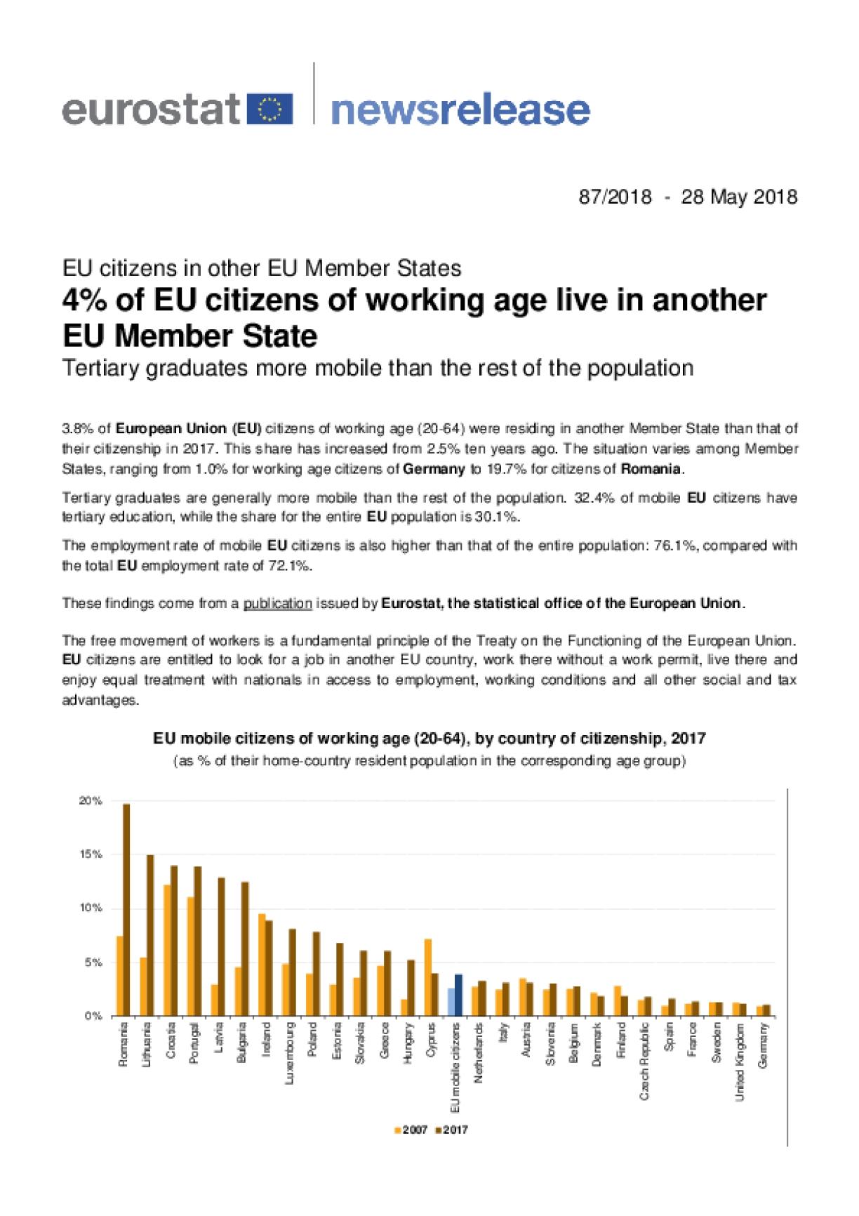 EU Citizens in Other EU Member States