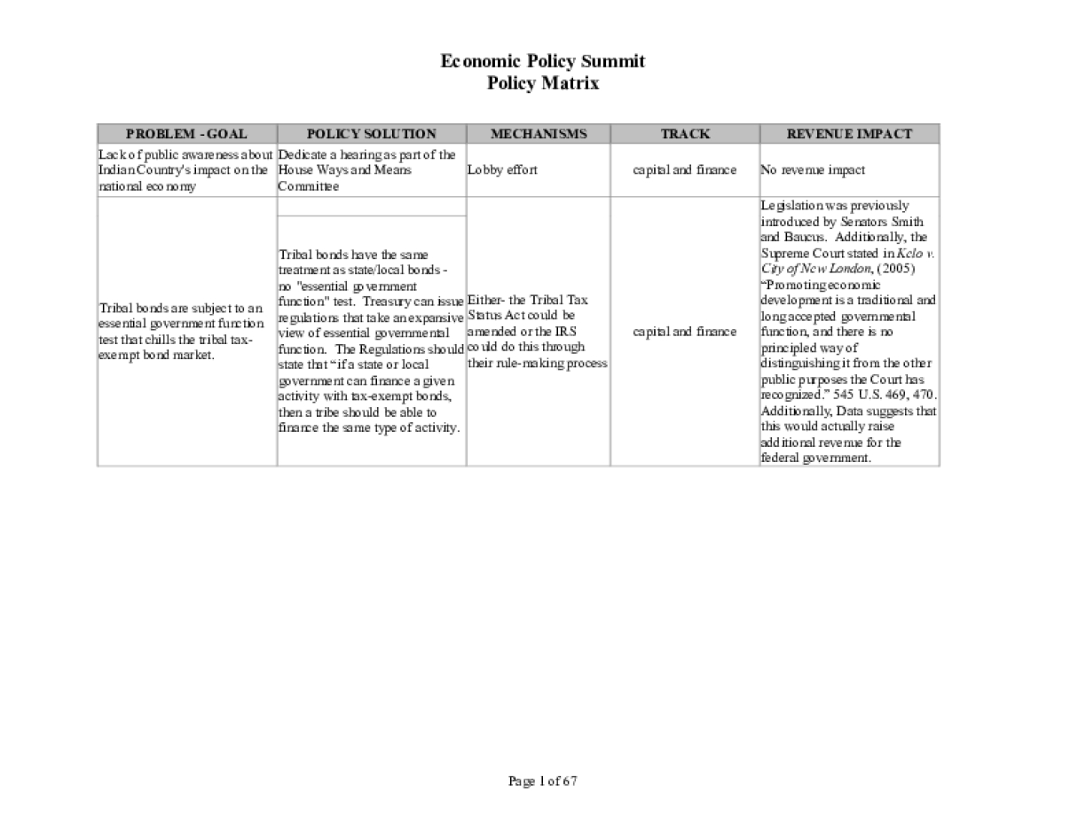 Economic Policy Summit Policy Matrix