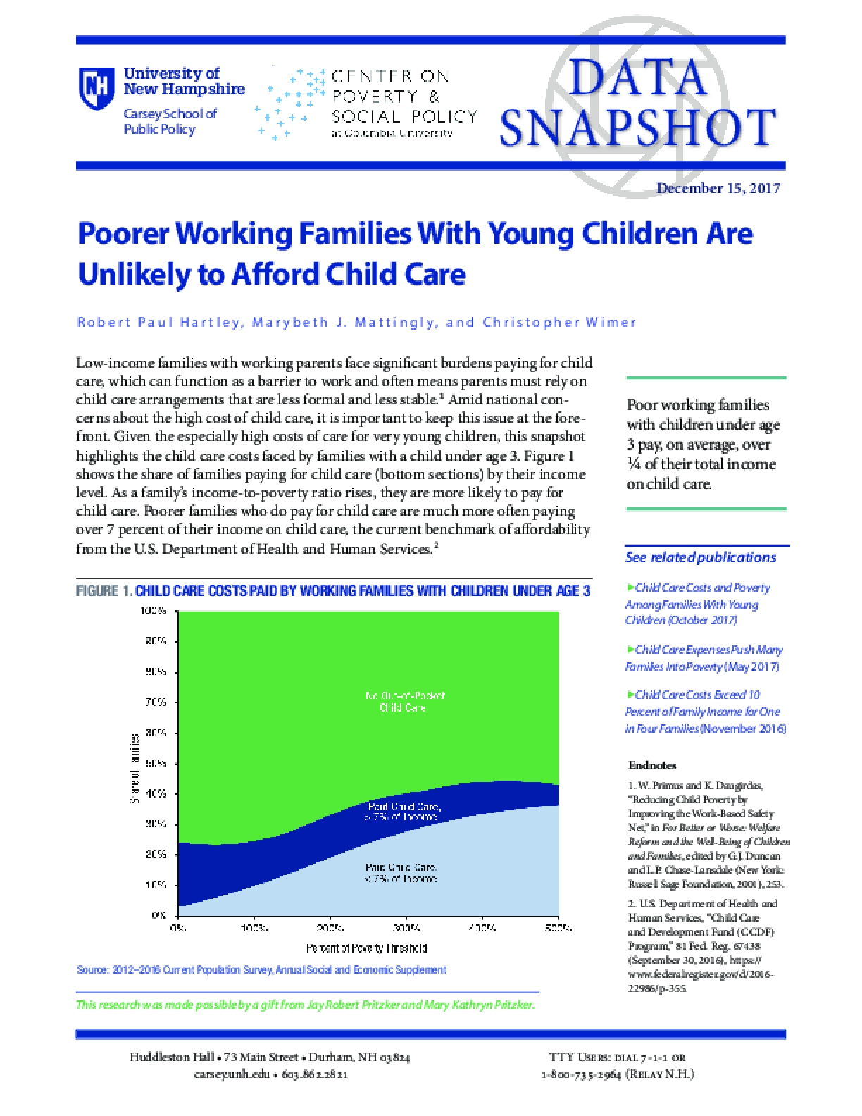 Data Snapshot: Poorer Working Families With Young Children Are Unlikely to Afford Child Care
