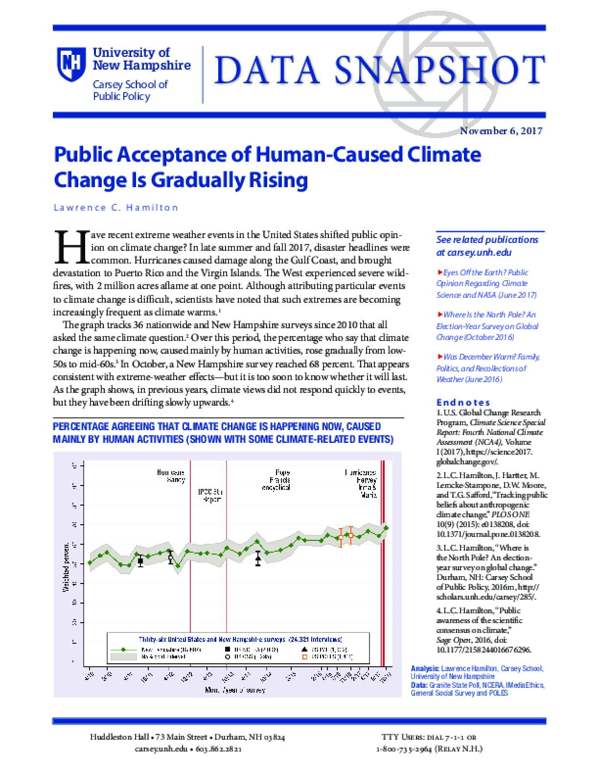 Data Snapshot: Public Acceptance of Human-Caused Climate Change Is Gradually Rising