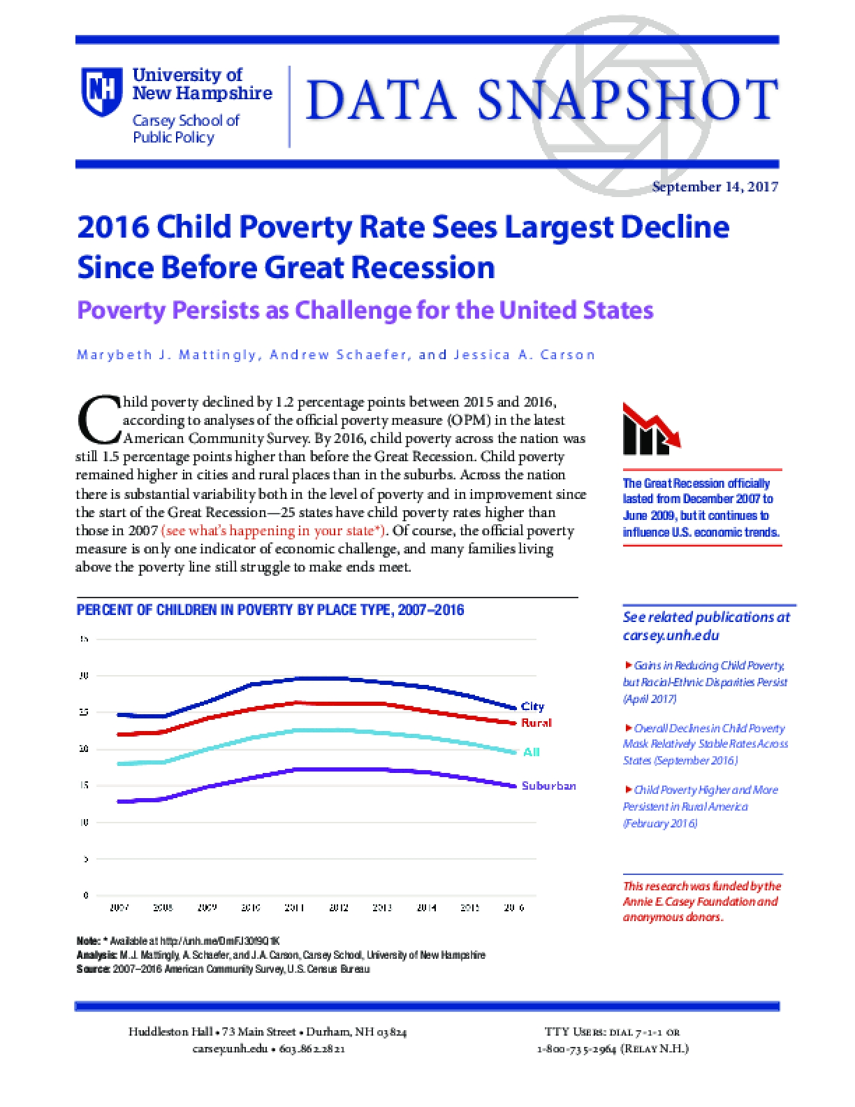 Data Snapshot: 2016 Child Poverty Rate Sees Largest Decline Since Before Great Recession
