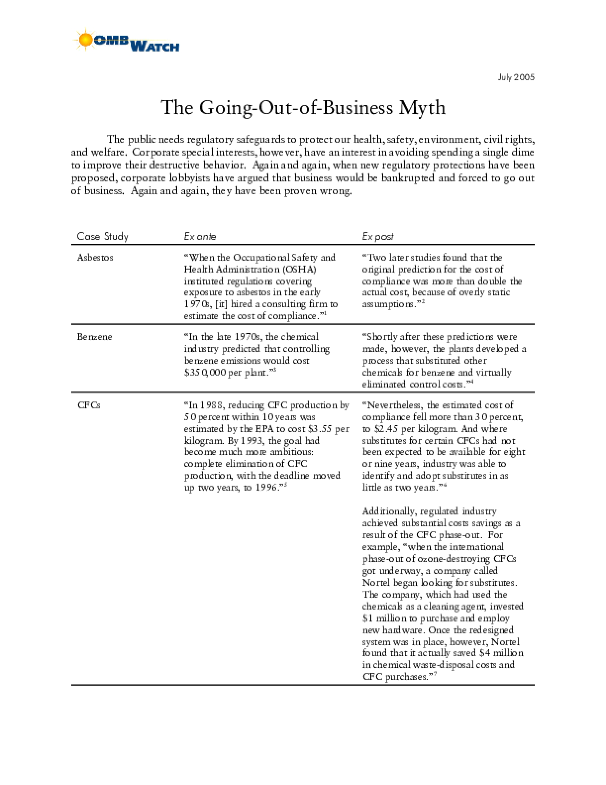 The Going-Out-of-Business Myth