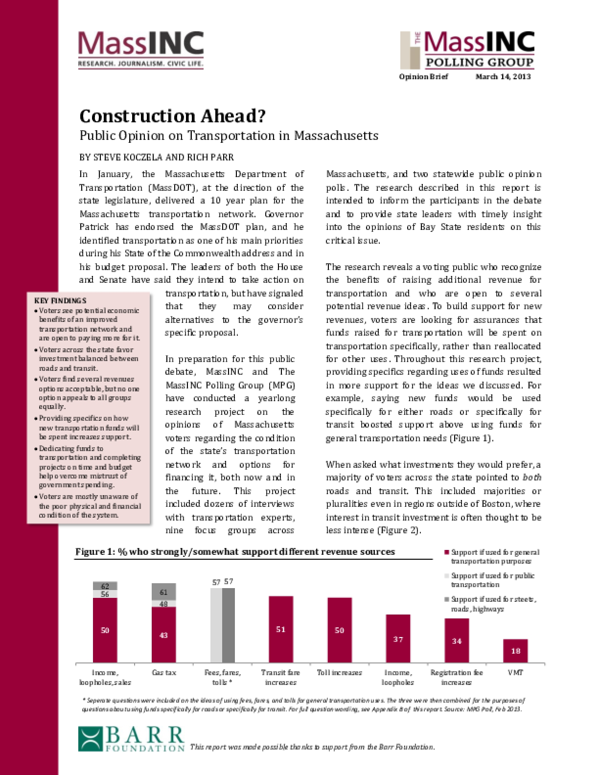 Construction Ahead? Public Opinion on Transportation in Massachusetts