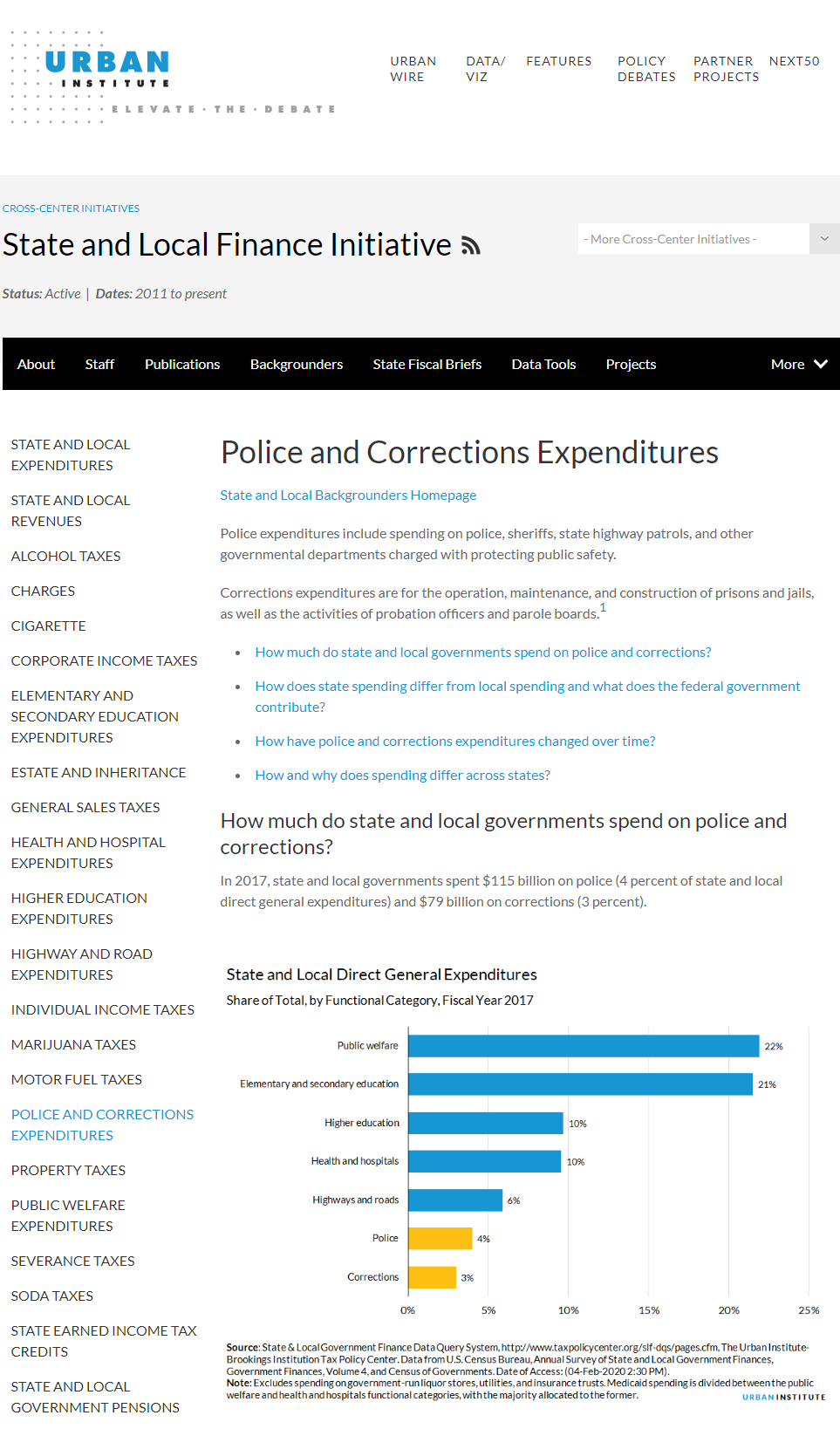 Police and Corrections Expenditures