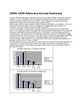 International Mountain Bicycling Association (IMBA) 1999 Advocacy Survey Summary