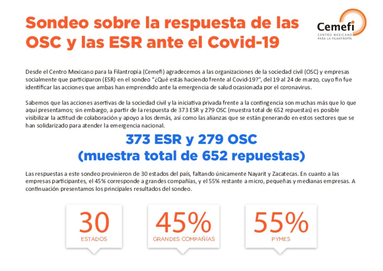 Sondeo sobre la respuesta de las OSC y las ESR ante el Covid-19