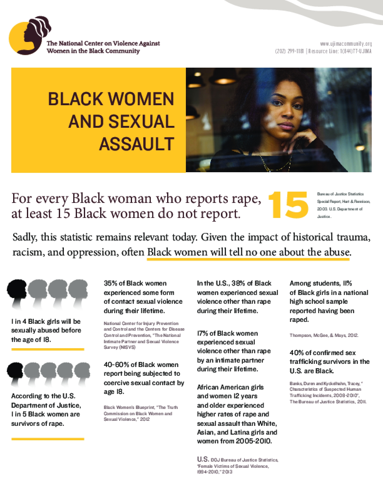 Black Women and Sexual Assault