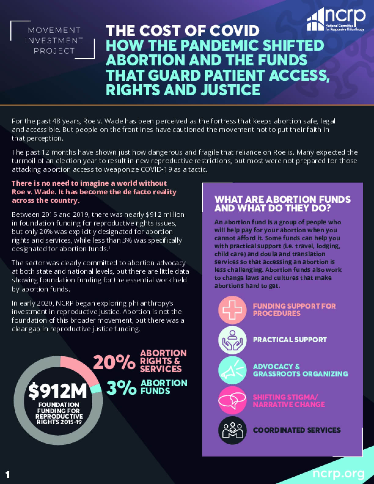 The Cost of Covid: How the Pandemic Shifted Abortion and the Funds that Guard Patient Access, Rights and Justice
