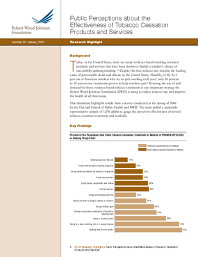 Public Perceptions About the Effectiveness of Tobacco Cessation Products and Services