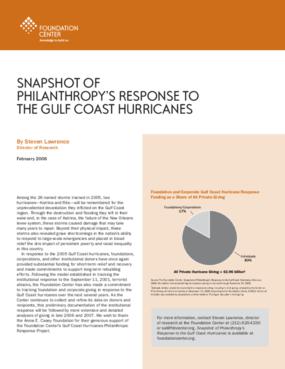 Snapshot of Philanthropy's Response to the Gulf Coast Hurricanes