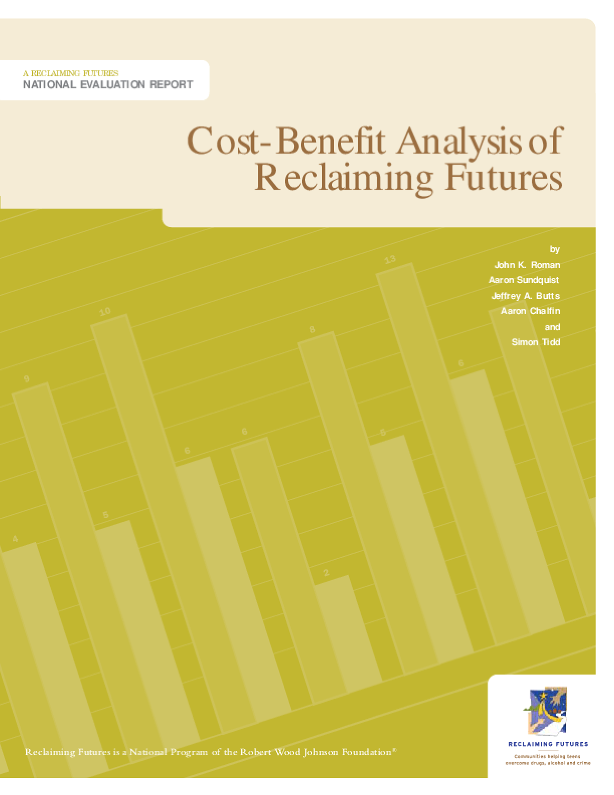 Cost-Benefit Analysis of Reclaiming Futures