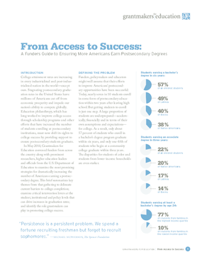 From Access to Success: A Funder's Guide to Ensuring More Americans Earn Postsecondary Degrees