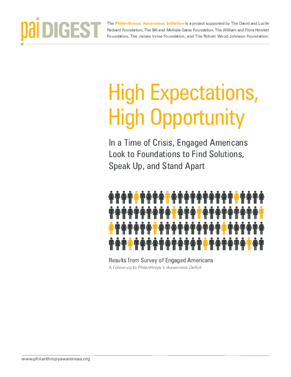 High Expectations, High Opportunity: In a Time of Crisis, Engaged Americans Look to Foundations to Find Solutions, Speak Up, and Stand Apart