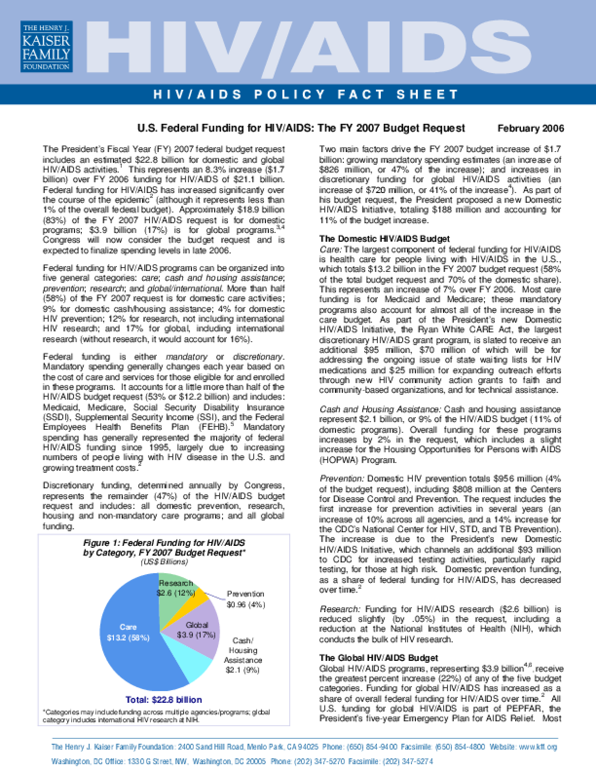 HIV/AIDS Federal Budget Request: Fact Sheet