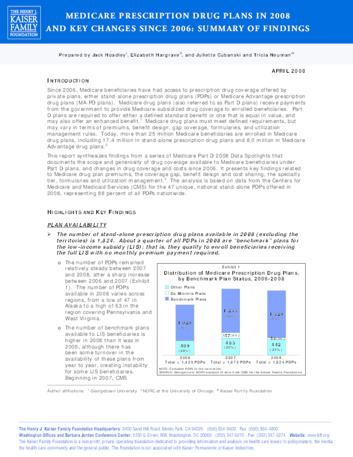 Medicare Prescription Drug Plans in 2008 and Key Changes Since 2006: Summary of Findings