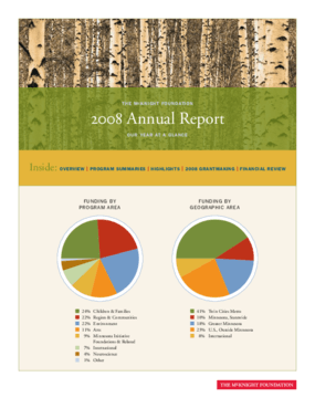 McKnight Foundation - 2008 Annual Report