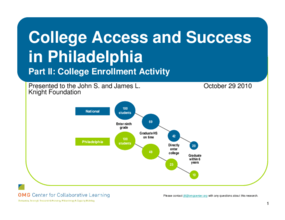 College Access and Success in Philadelphia: Part II: College Enrollment Activity