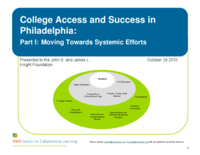 College Access and Success in Philadelphia: Part I: Moving Towards Systemic Efforts